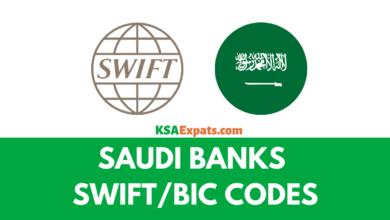 SAUDI BANKS SWIFT/BIC CODES