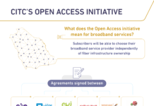 CITC OPEN ACCESS INITIATIVE