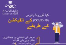 Ministry of Health Issues Coronavirus Awareness Guide in Several Languages