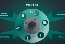 Saudi Arabia launches Wi-Fi 6E network
