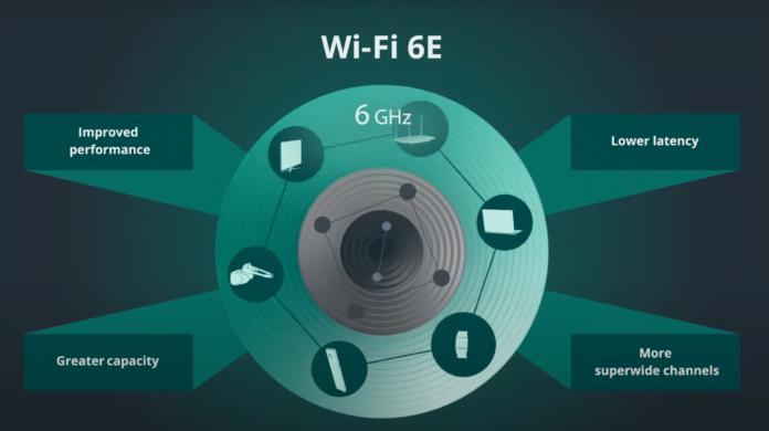 Saudi Arabia launches Wi-Fi 6E network